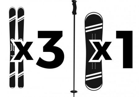 3 par ski/ 1-2 snowboard